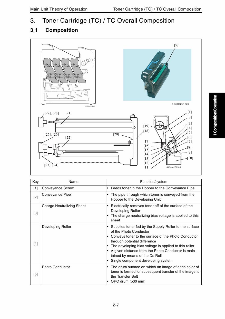 Konica-Minolta magicolor 5430DL 5440DL 5450 THEORY-OPERATION Service Manual -3